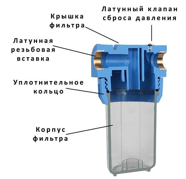 Колба фильтраFHPR5-12