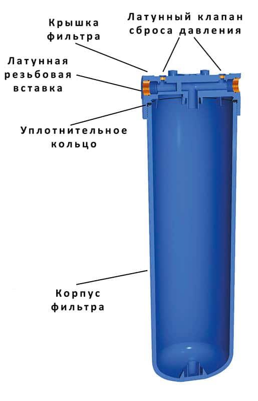 Колба фильтра Big Blue серии AH-HB2D