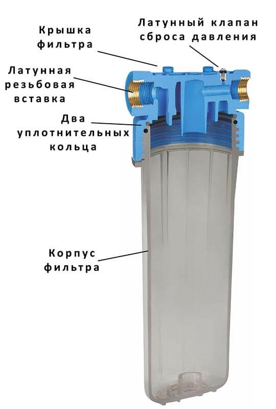 Колба фильтра FHPR12-B1-AQ